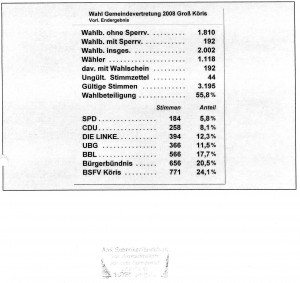 Wahl 2008 - Auswertung Amt-page-003