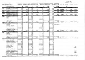 Wahl 2008 - Auswertung BBK